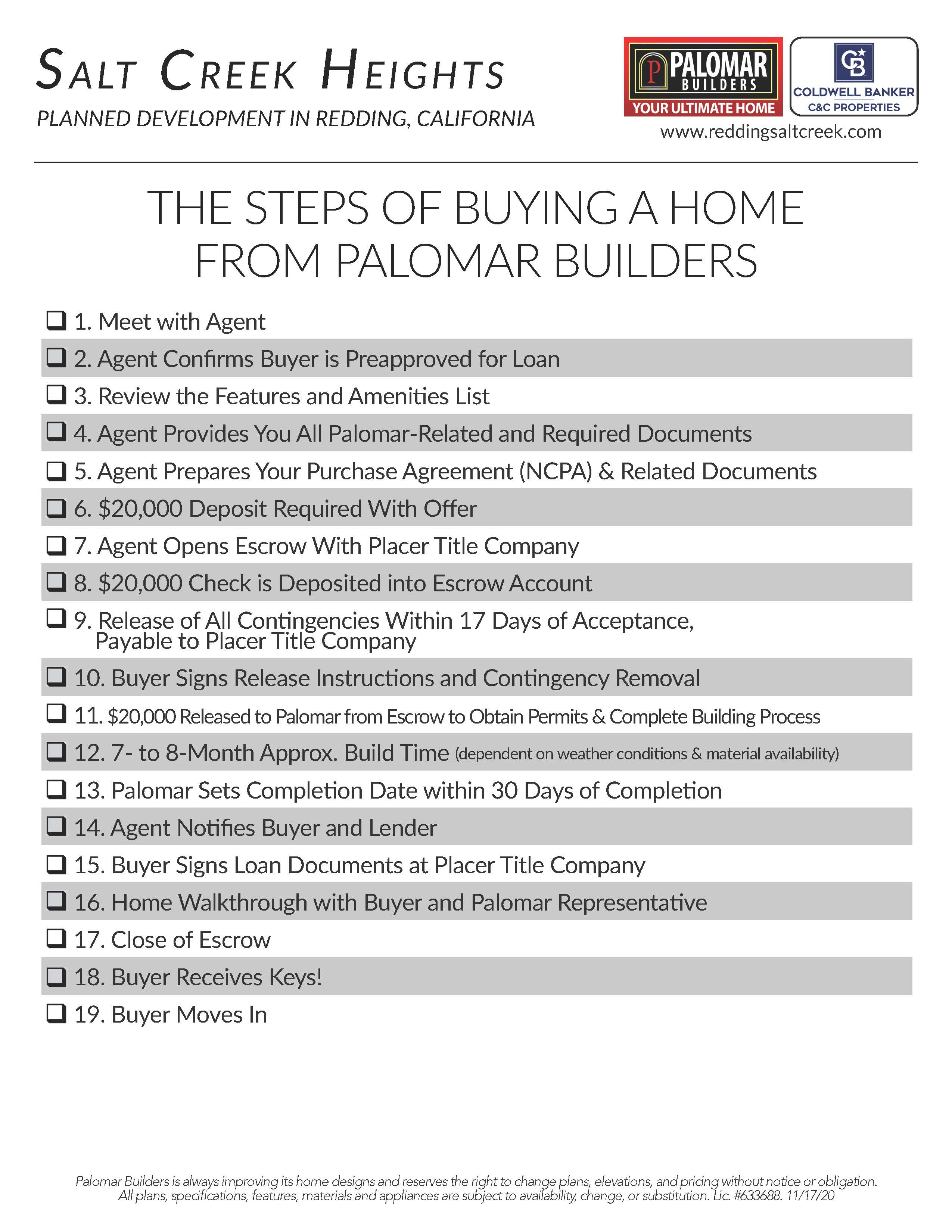 New Construction Buying Process